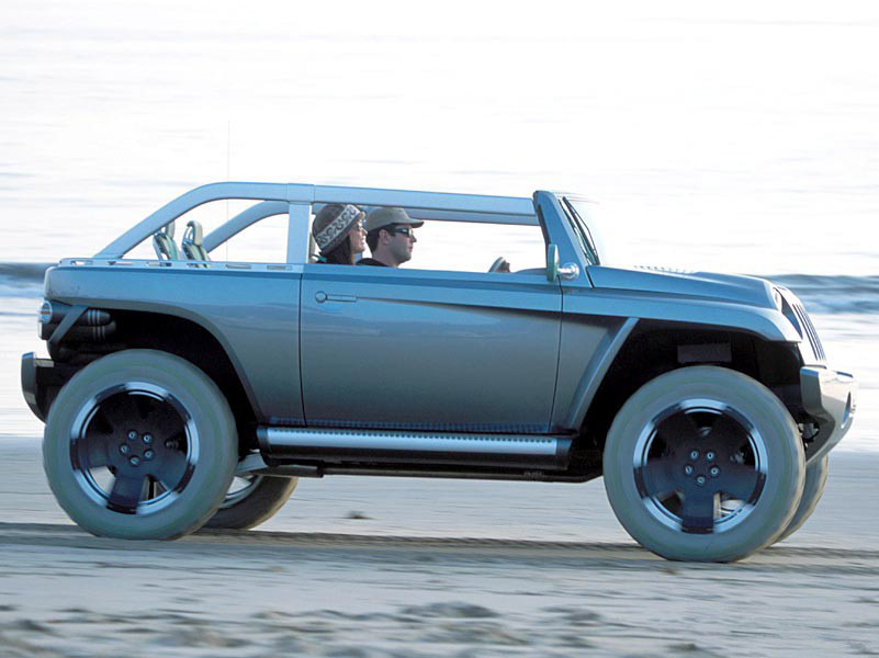 Concept Car Jeep Willys