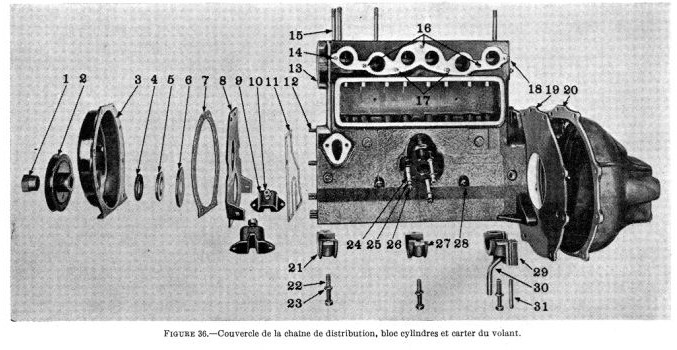 Couvercle de la chaîne de distribution, bloc cylindre et carter du volant