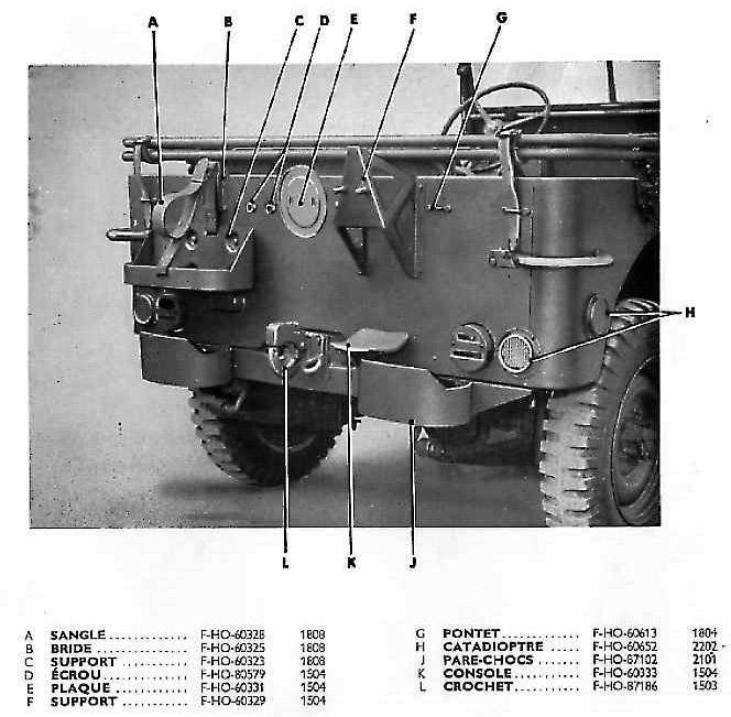 Support de roue de secours et équipement arrière