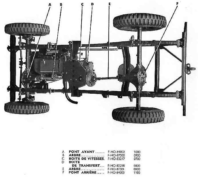 Transmission en place sur le chassis